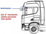 Supporto per Antenna    Renault T e Confort