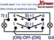 Xtreme Switch Serie II    On  Off  On