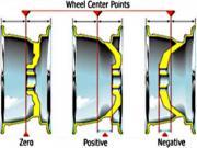 Clicca per ingrandire Cerchi ruota   Come scegliere il prodotto